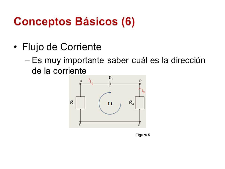 Conceptos Básicos (6) Flujo de Corriente