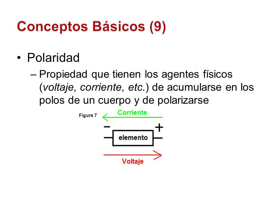 Conceptos Básicos (9) Polaridad