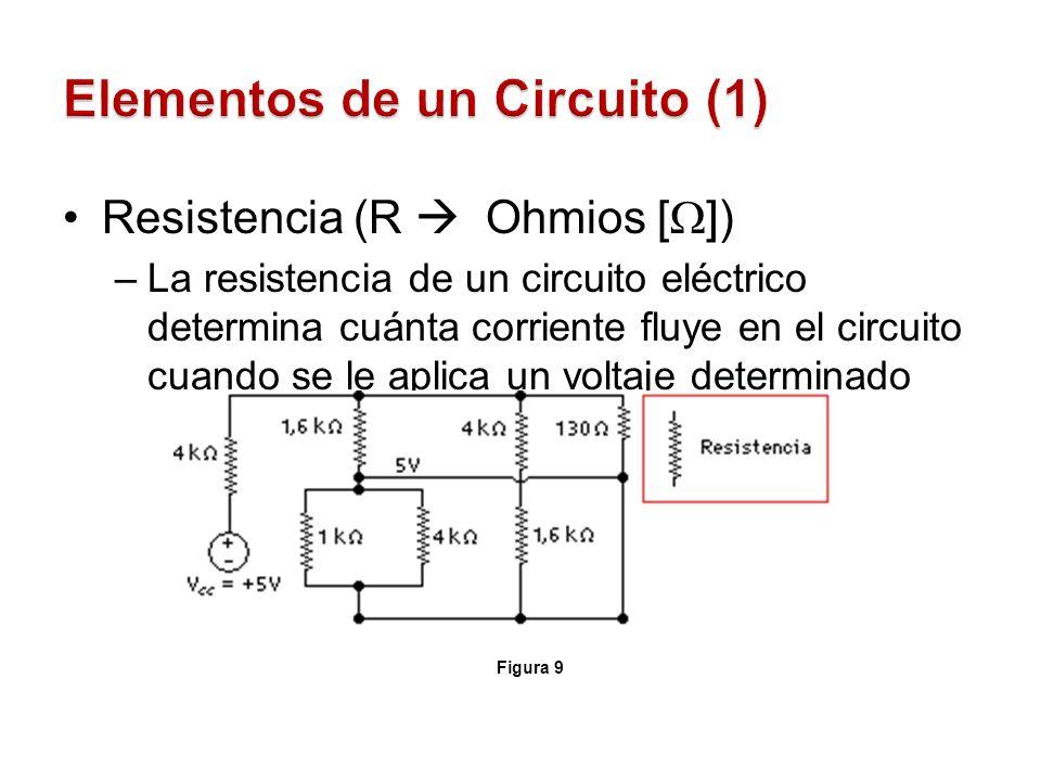 Elementos de un Circuito (1)