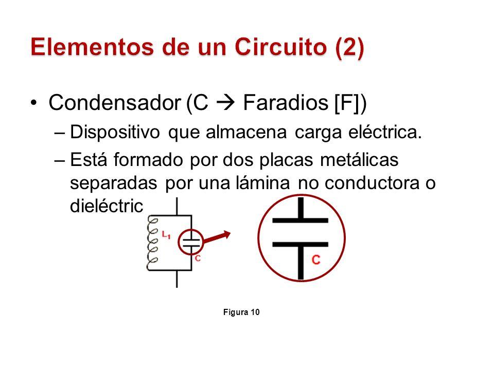 Elementos de un Circuito (2)