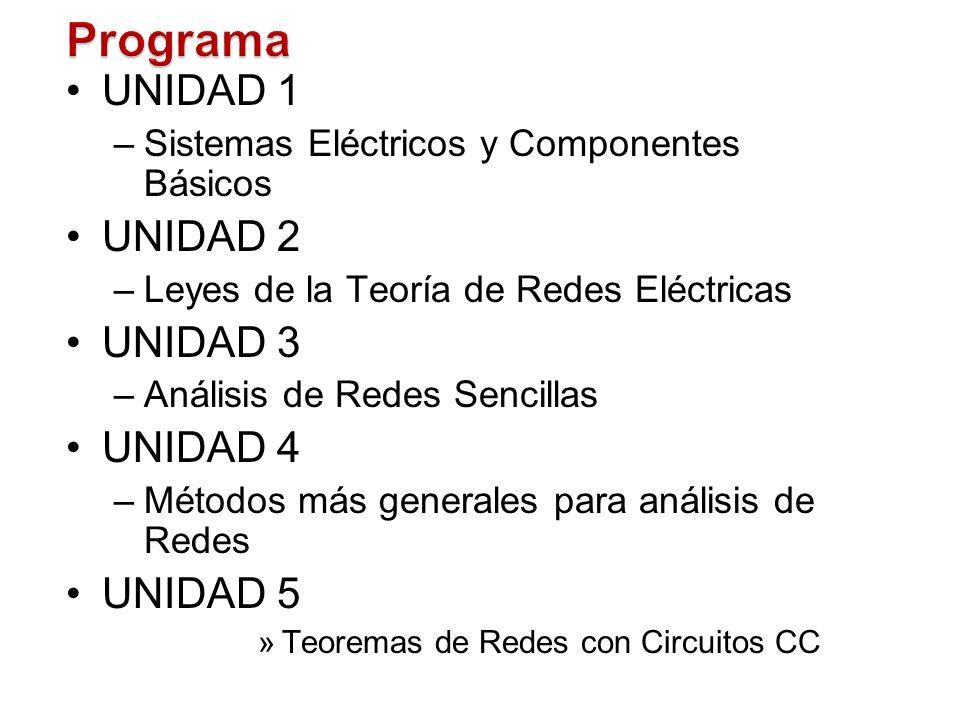 Programa UNIDAD 1 UNIDAD 2 UNIDAD 3 UNIDAD 4 UNIDAD 5