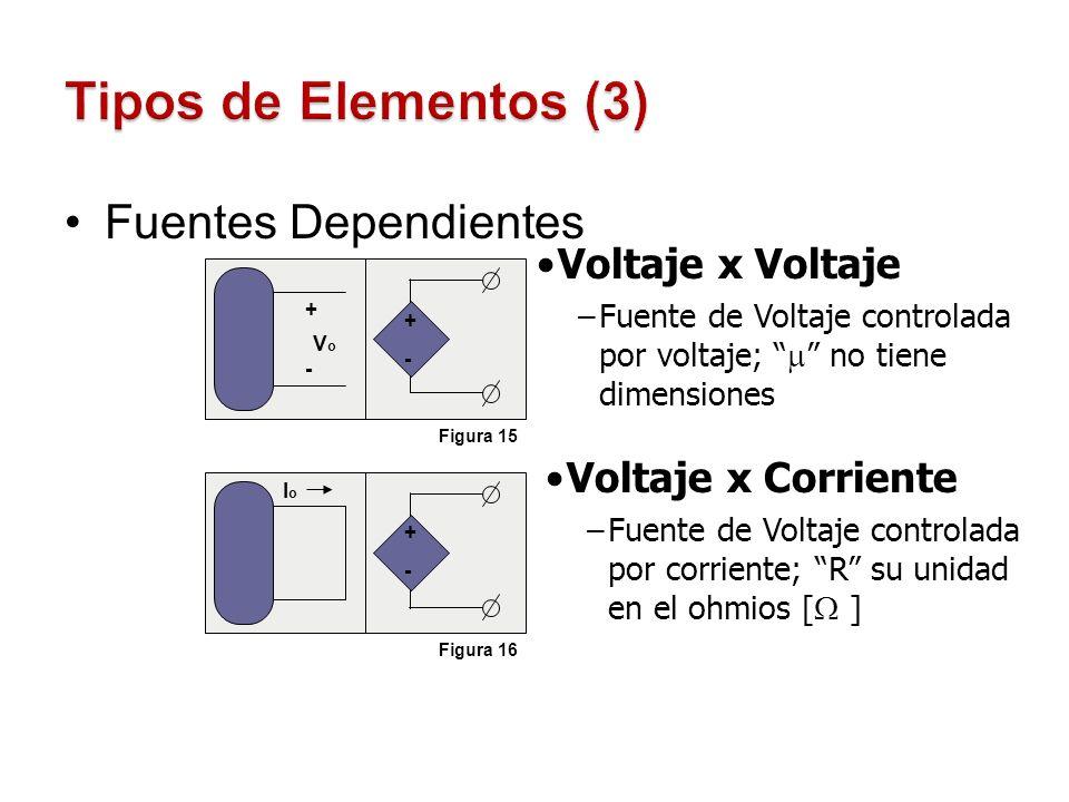 Tipos de Elementos (3) Fuentes Dependientes Voltaje x Voltaje