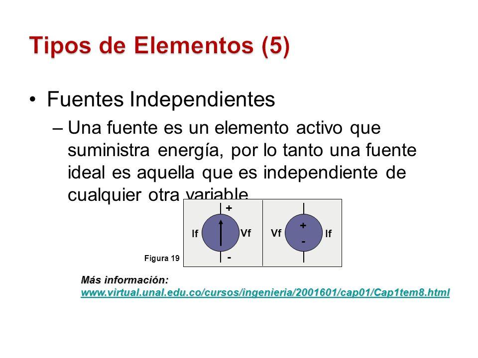 Tipos de Elementos (5) Fuentes Independientes