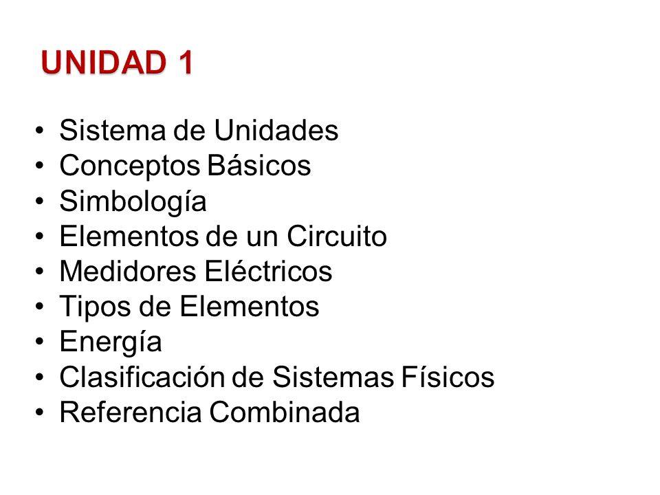 UNIDAD 1 Sistema de Unidades Conceptos Básicos Simbología