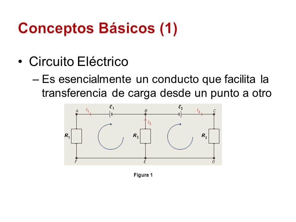 Conceptos Básicos (1) Circuito Eléctrico