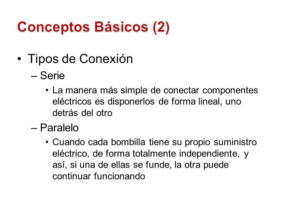 Conceptos Básicos (2) Tipos de Conexión Serie Paralelo