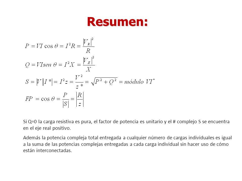 Resumen: Si Q=0 la carga resistiva es pura, el factor de potencia es unitario y el # complejo S se encuentra en el eje real positivo.
