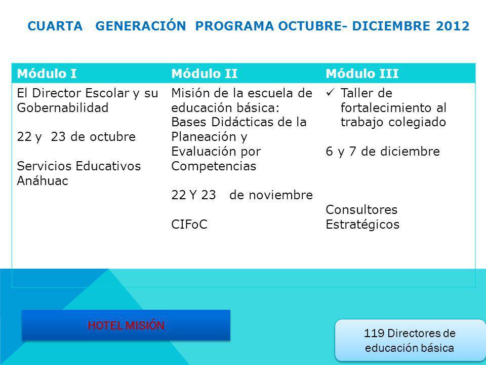 CUARTA GENERACIÓN PROGRAMA OCTUBRE- DICIEMBRE 2012
