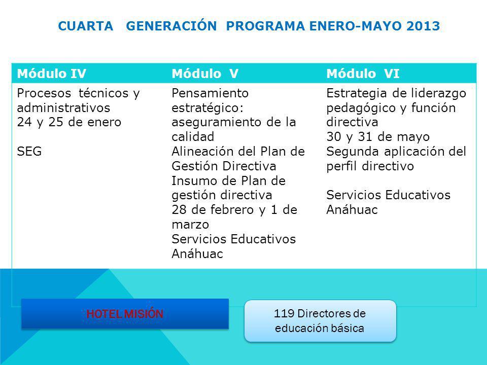 CUARTA GENERACIÓN PROGRAMA ENERO-MAYO 2013