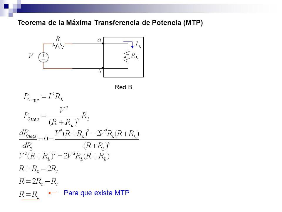 Teorema de la Máxima Transferencia de Potencia (MTP)