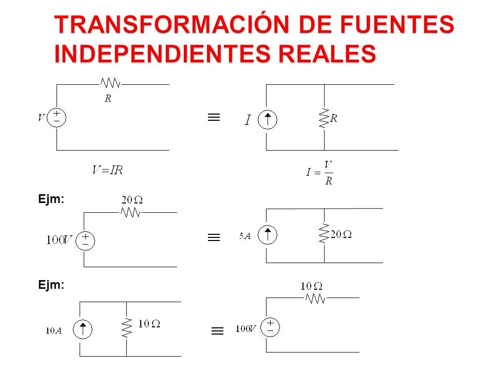 Transformación de Fuentes Independientes Reales