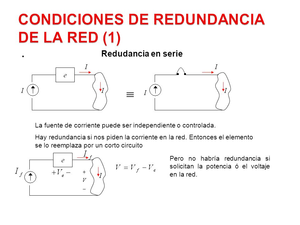 Condiciones de Redundancia de la Red (1)