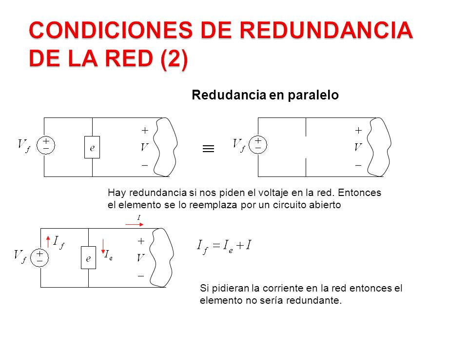 Condiciones de Redundancia de la Red (2)