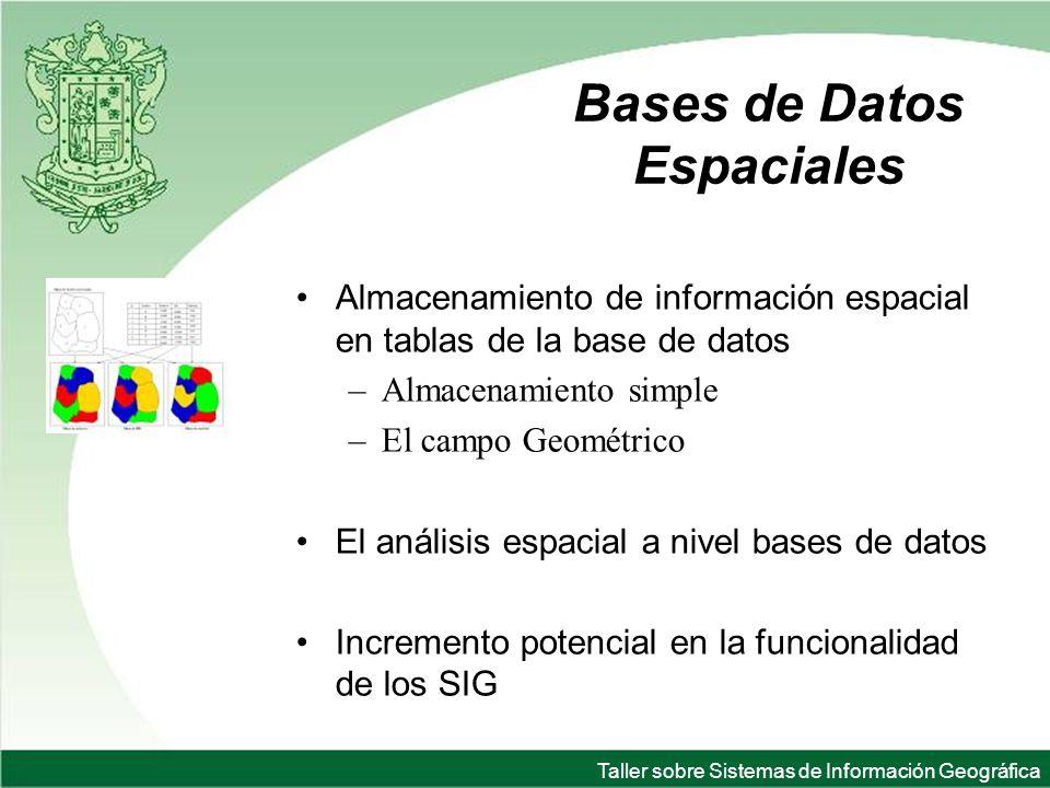 Bases de Datos Espaciales