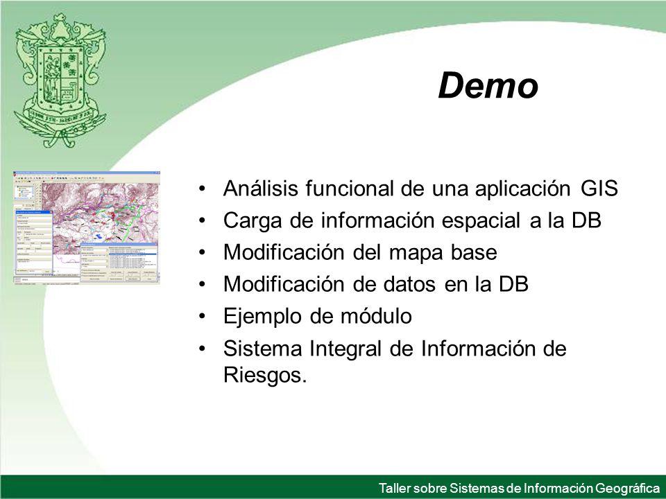 Demo Análisis funcional de una aplicación GIS