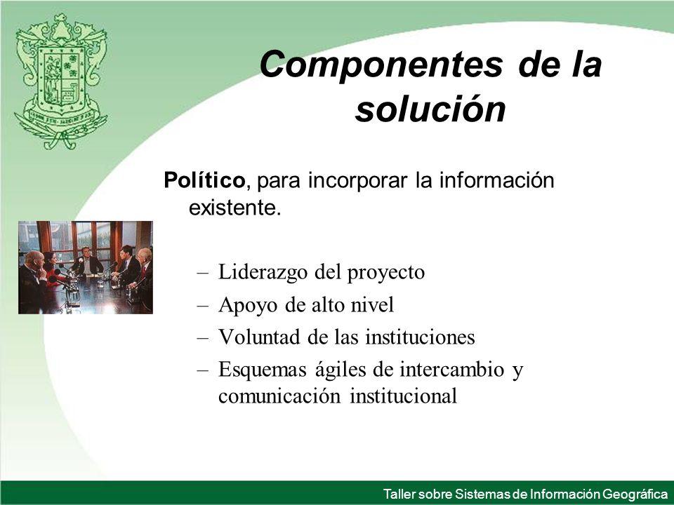 Componentes de la solución