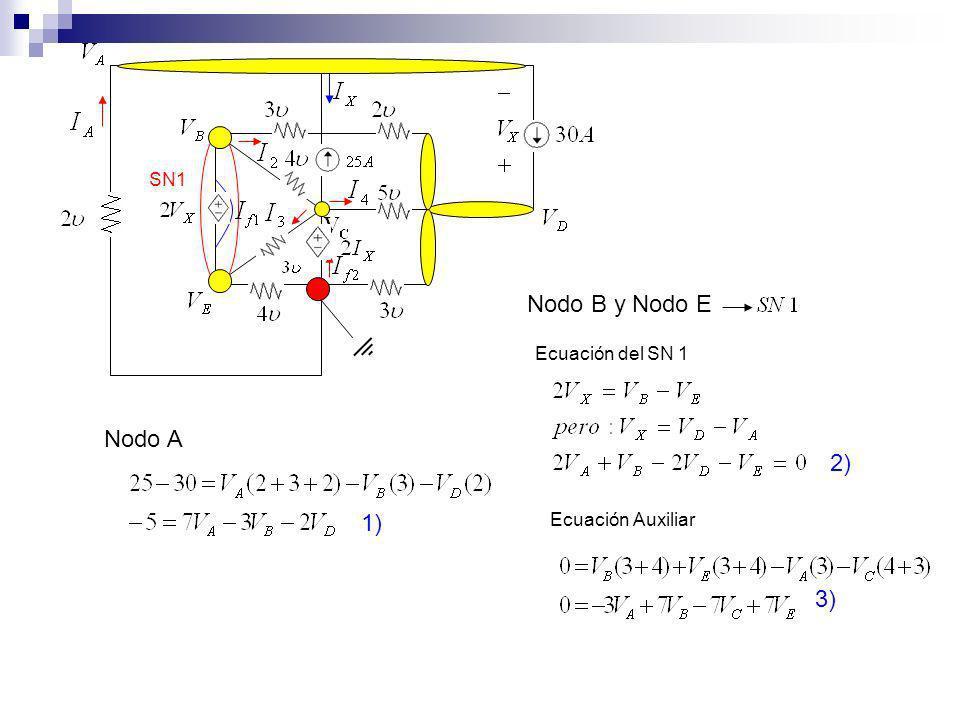 Nodo B y Nodo E Nodo A 2) 1) 3) SN1 Ecuación del SN 1