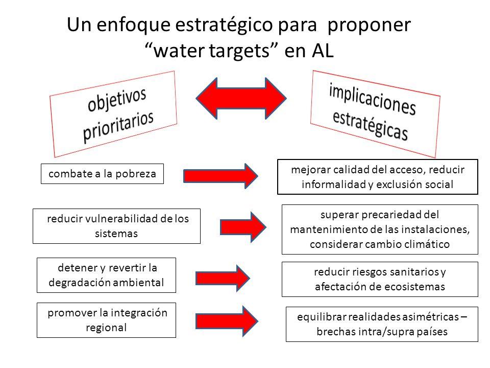 Un enfoque estratégico para proponer water targets en AL