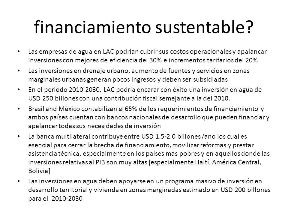 financiamiento sustentable