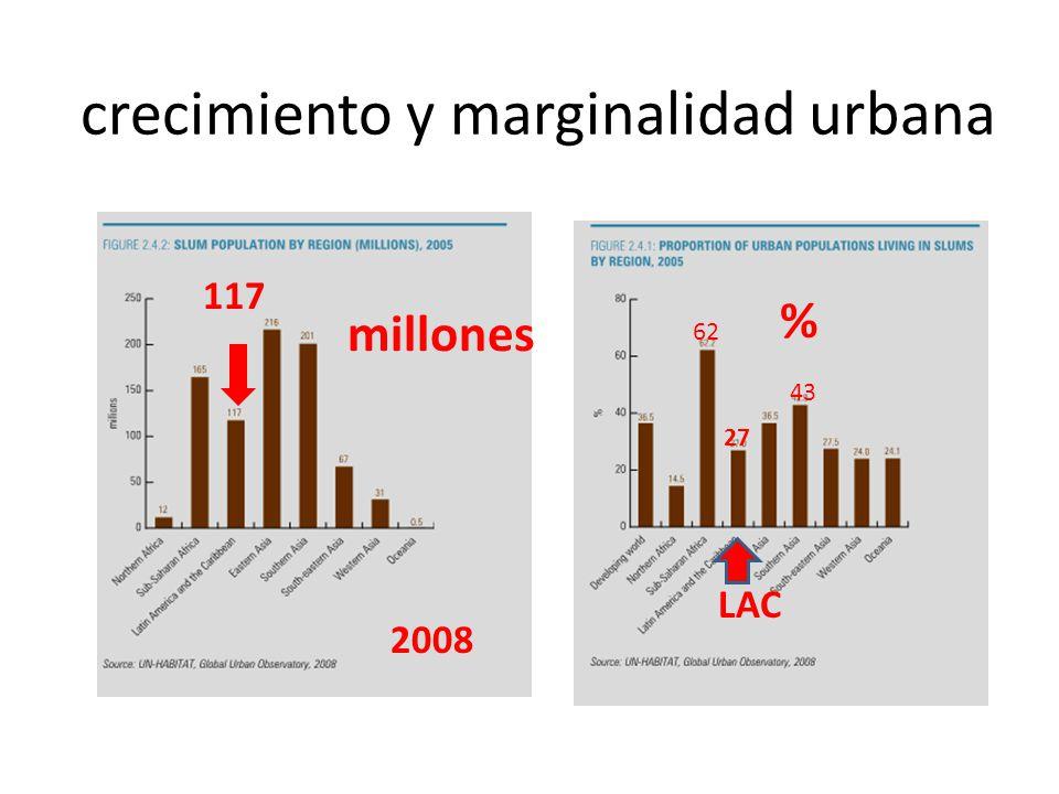 crecimiento y marginalidad urbana