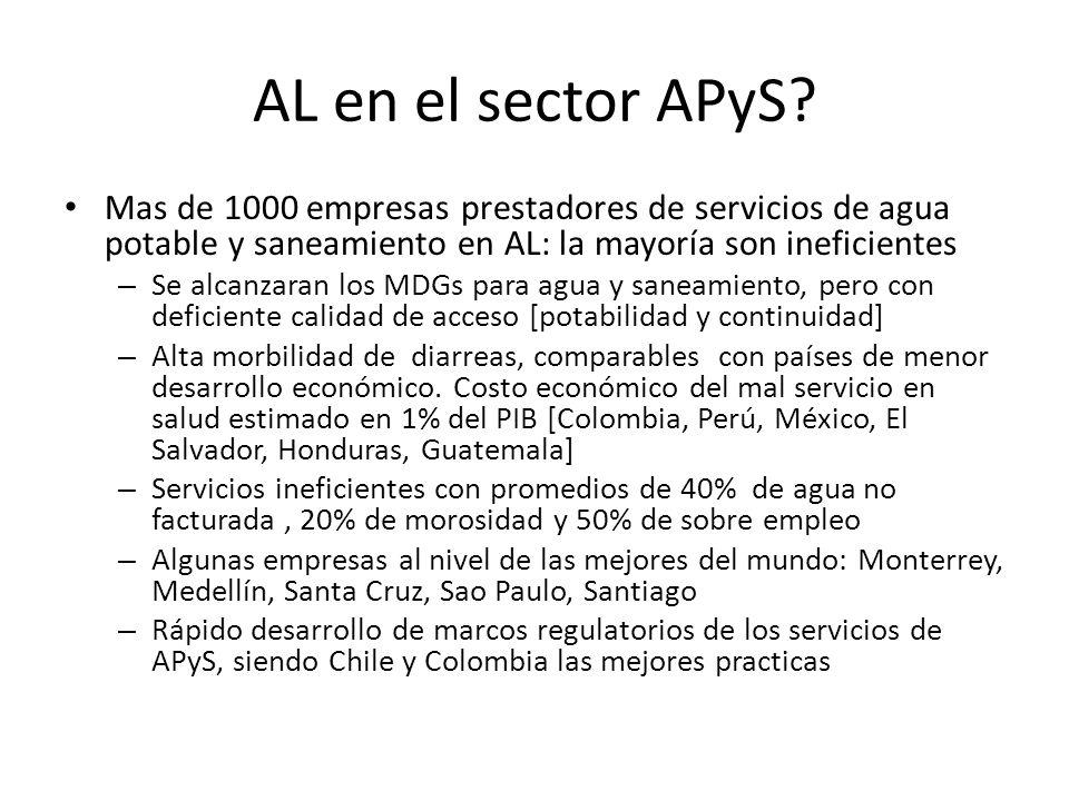 AL en el sector APyS Mas de 1000 empresas prestadores de servicios de agua potable y saneamiento en AL: la mayoría son ineficientes.