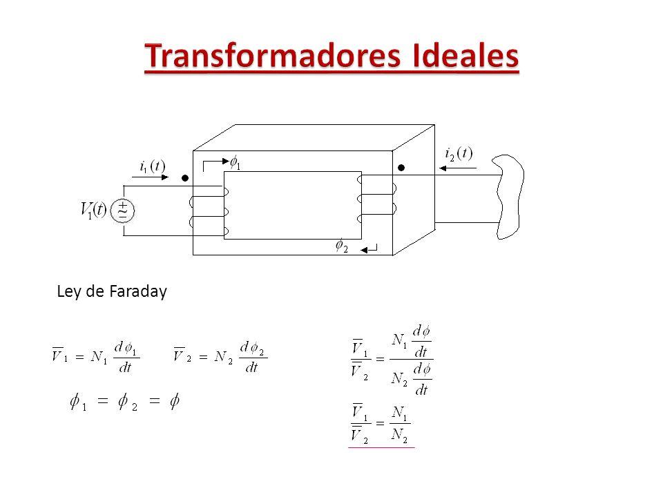Transformadores Ideales