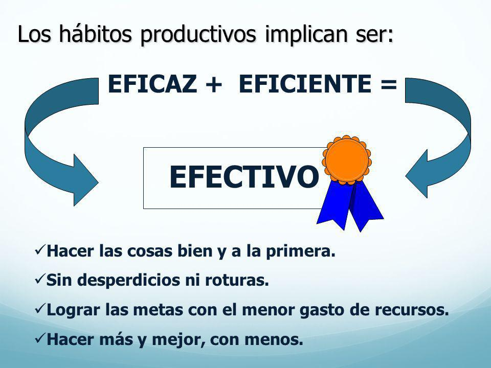 Los hábitos productivos implican ser: