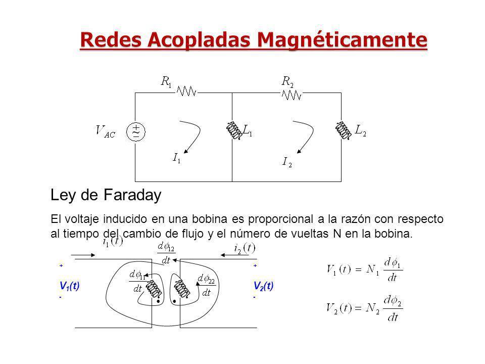 Redes Acopladas Magnéticamente