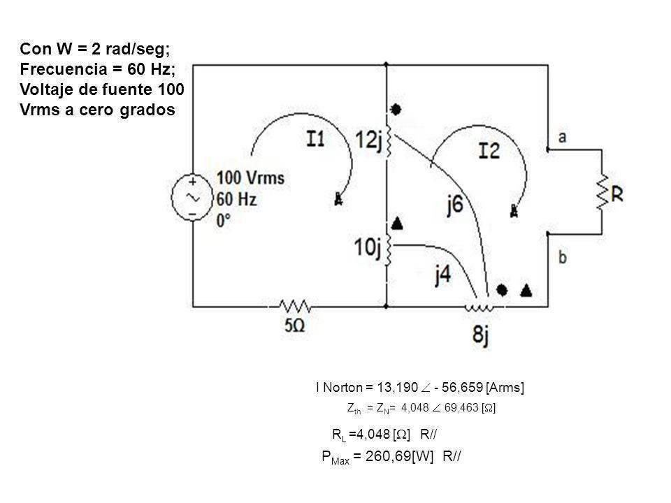 Con W = 2 rad/seg; Frecuencia = 60 Hz; Voltaje de fuente 100 Vrms a cero grados