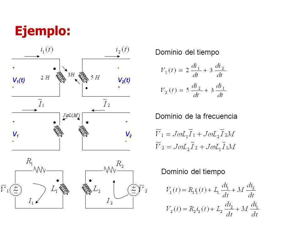 Ejemplo: Dominio del tiempo Dominio de la frecuencia