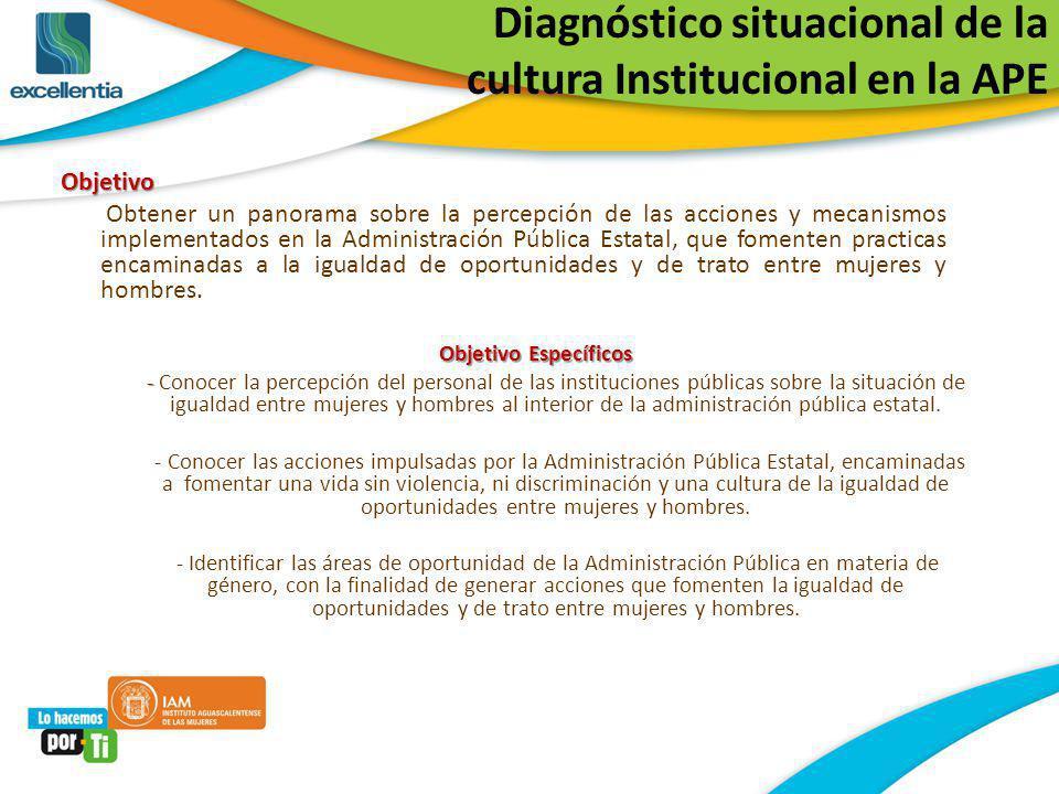 Diagnóstico situacional de la cultura Institucional en la APE