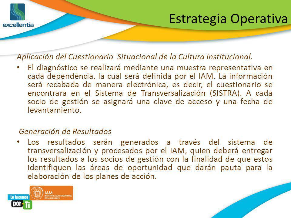 Estrategia Operativa Aplicación del Cuestionario Situacional de la Cultura Institucional.
