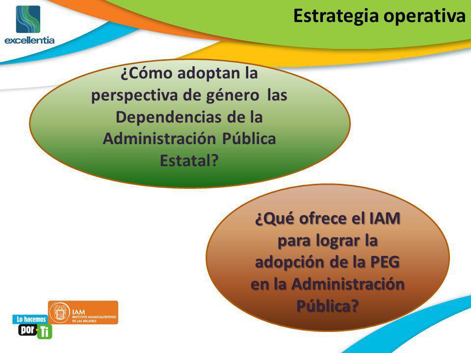 Estrategia operativa ¿Cómo adoptan la perspectiva de género las Dependencias de la Administración Pública Estatal