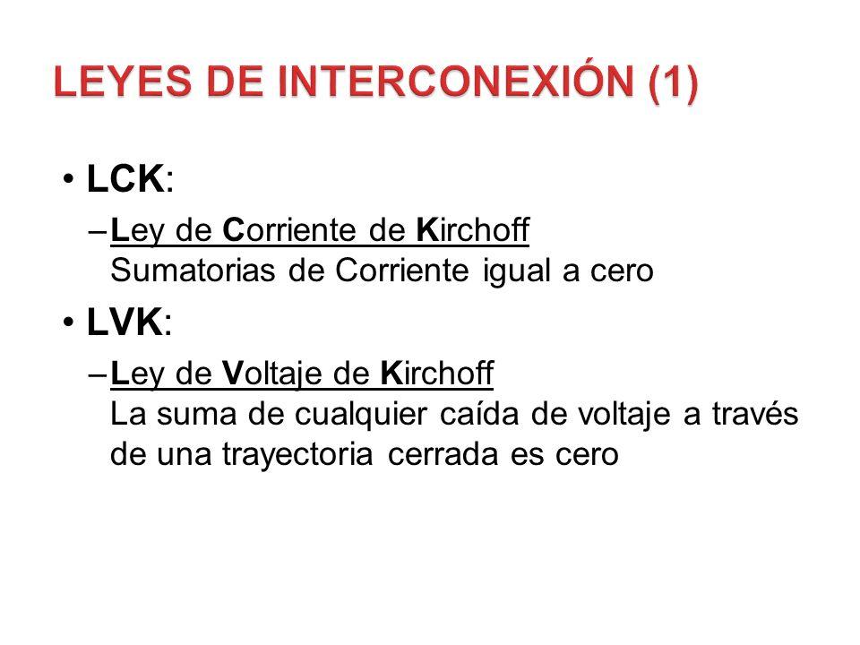 Leyes de Interconexión (1)