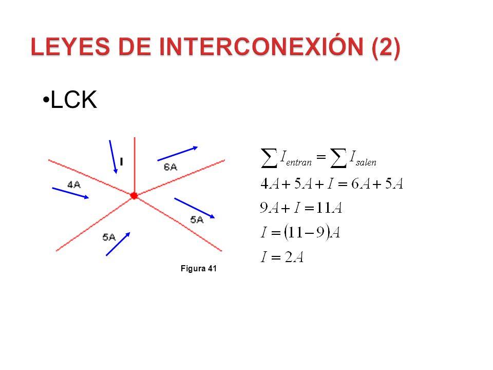 Leyes de Interconexión (2)