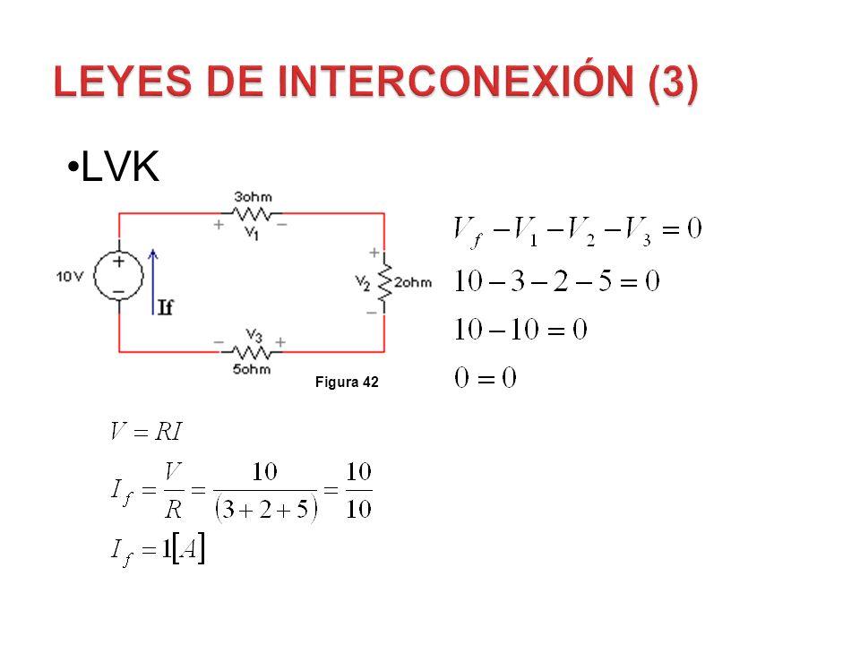Leyes de Interconexión (3)