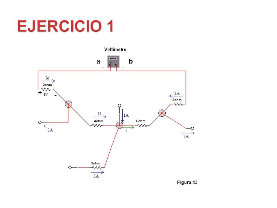 EJERCICIO 1 a b + - Figura 43