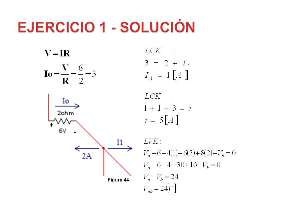 EJERCICIO 1 - SOLUCIÓN + - Figura 44 24