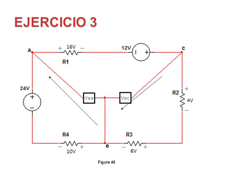 EJERCICIO 3 c a e Figura 46
