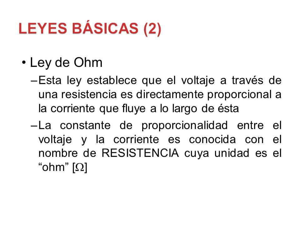 Leyes Básicas (2) Ley de Ohm