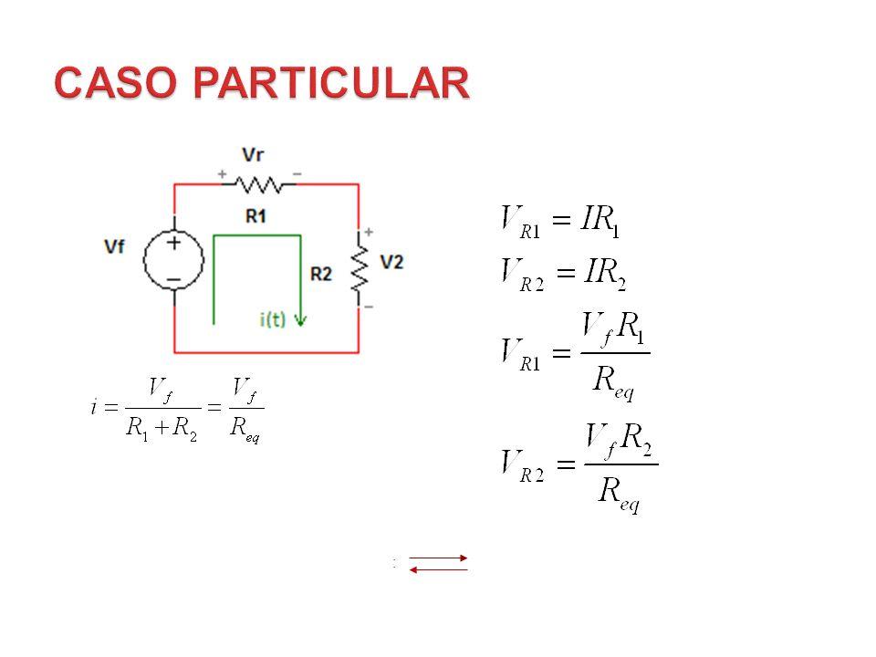 CASO PARTICULAR Figura 47 RECORDAR: En elementos pasivos: V I ≡ (+)