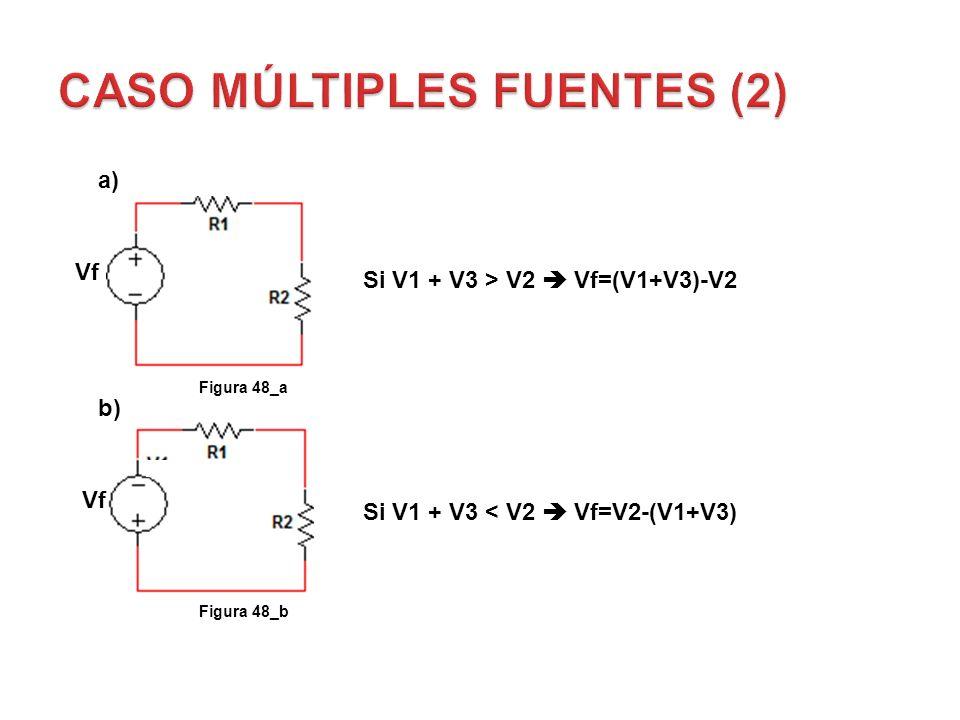 CASO MÚLTIPLES FUENTES (2)
