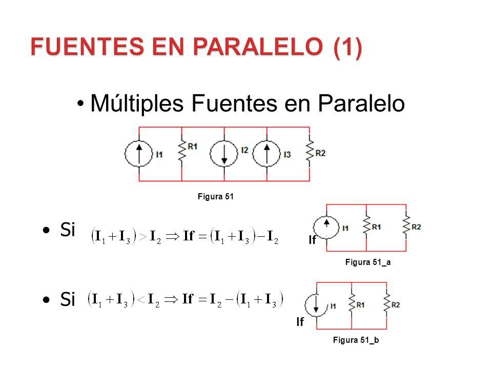 FUENTES EN PARALELO (1) Múltiples Fuentes en Paralelo Si Si If If