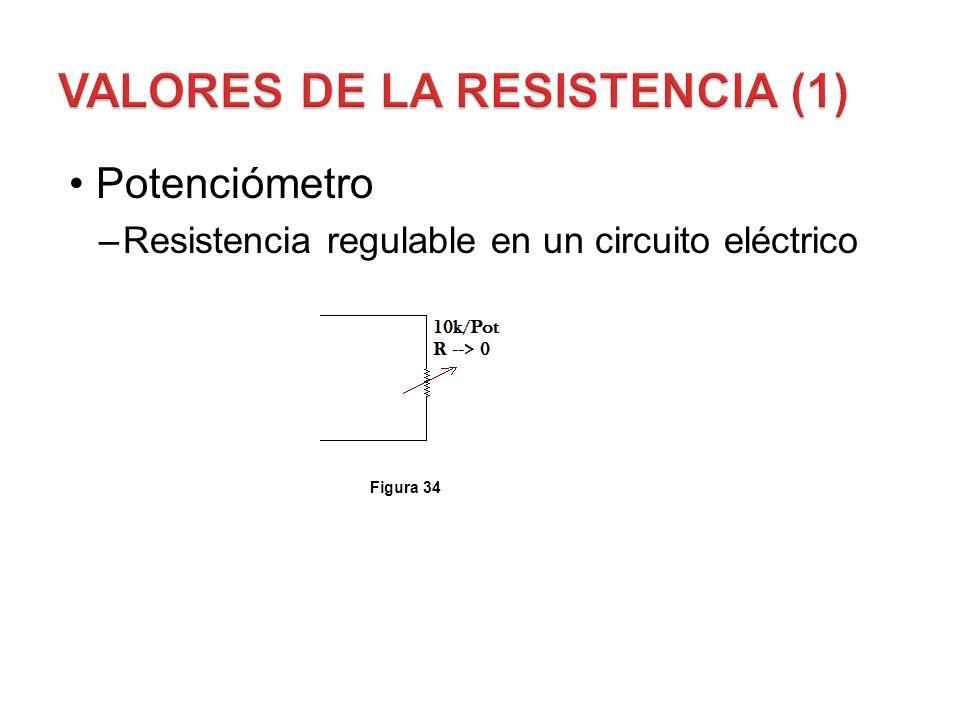 Valores de la Resistencia (1)