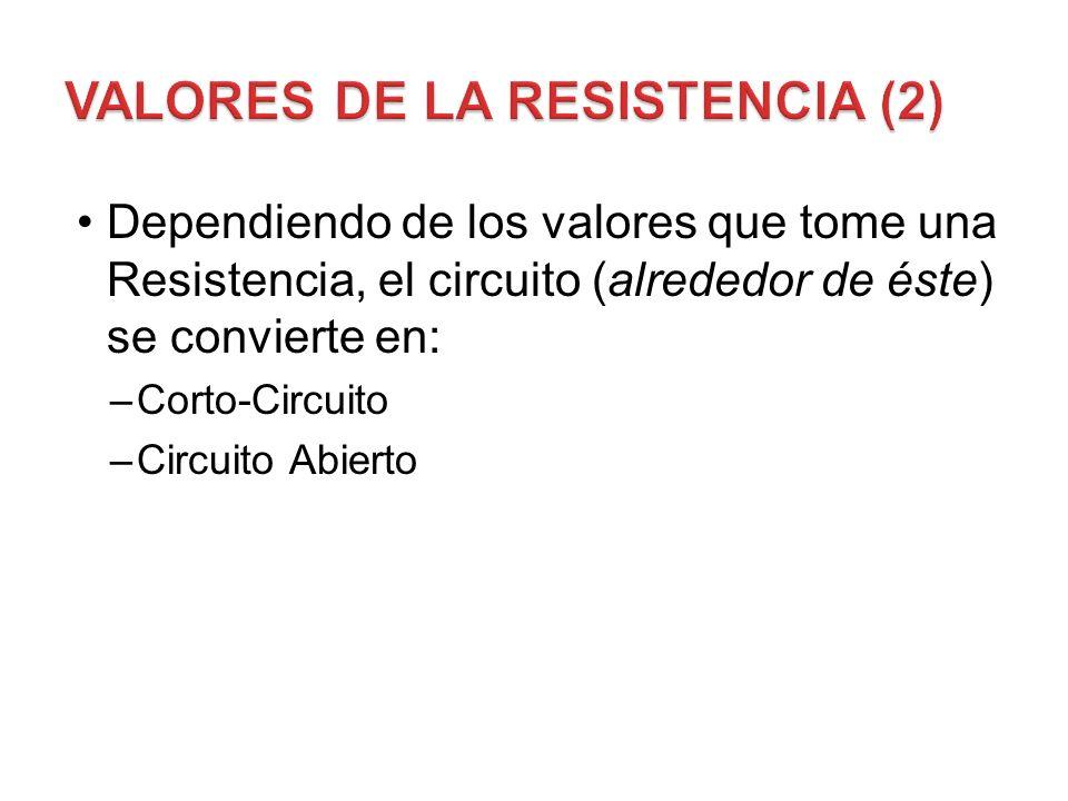 Valores de la Resistencia (2)