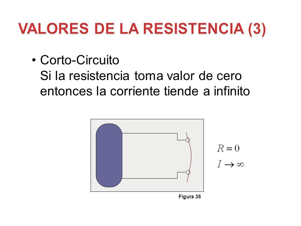 Valores de la Resistencia (3)