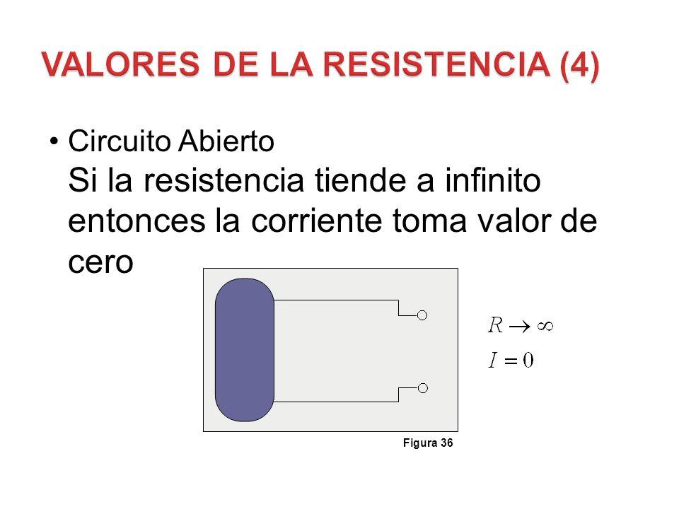Valores de la Resistencia (4)