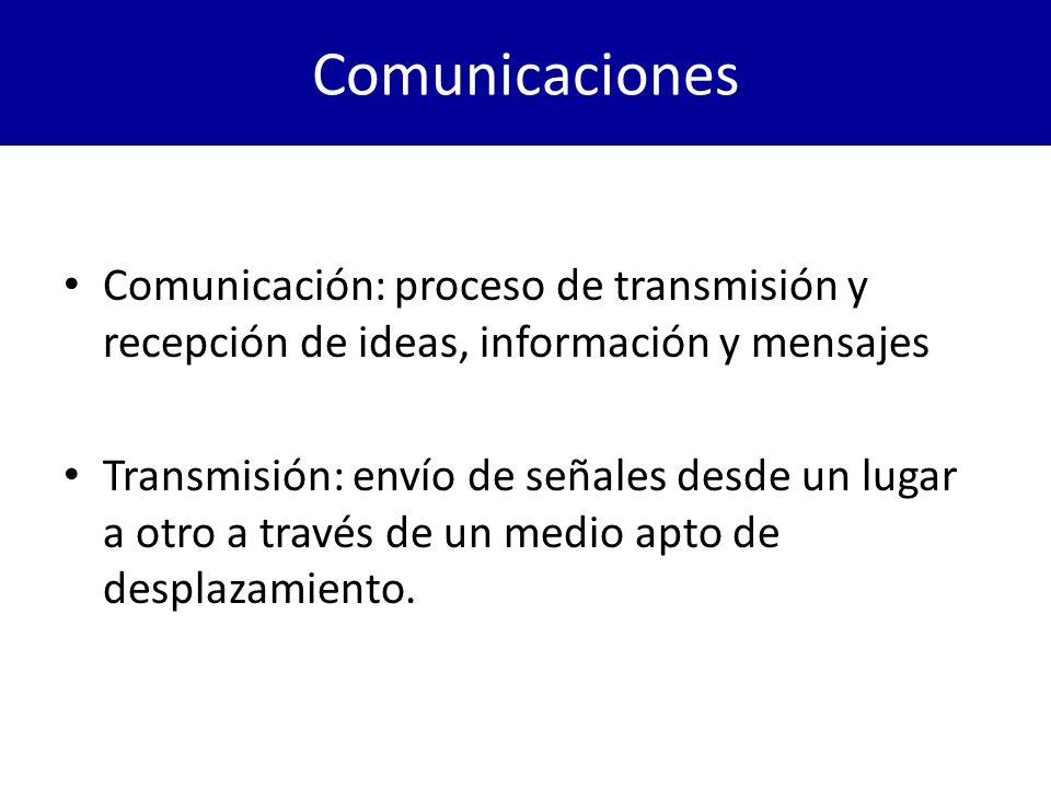 Comunicaciones Comunicación: proceso de transmisión y recepción de ideas, información y mensajes.