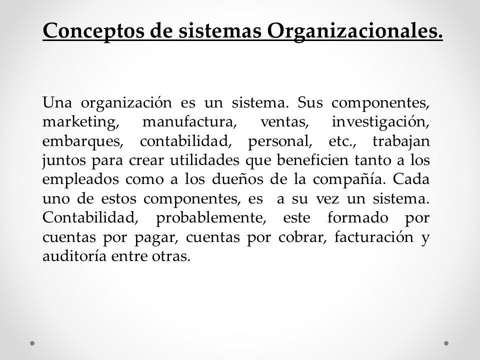 Conceptos de sistemas Organizacionales.