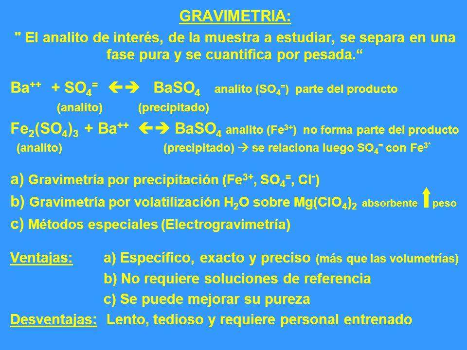 Fe2(SO4)3 + Ba++  BaSO4 analito (Fe3+) no forma parte del producto